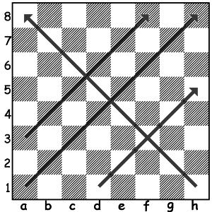 szach3